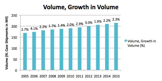 Forbes Spirits Volume